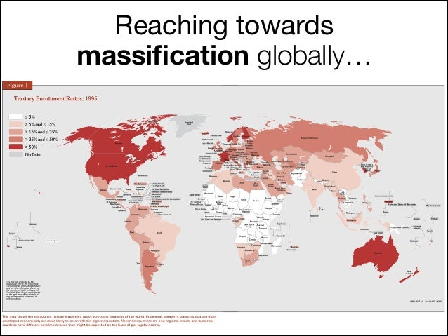 Reaching towards  massification globally…