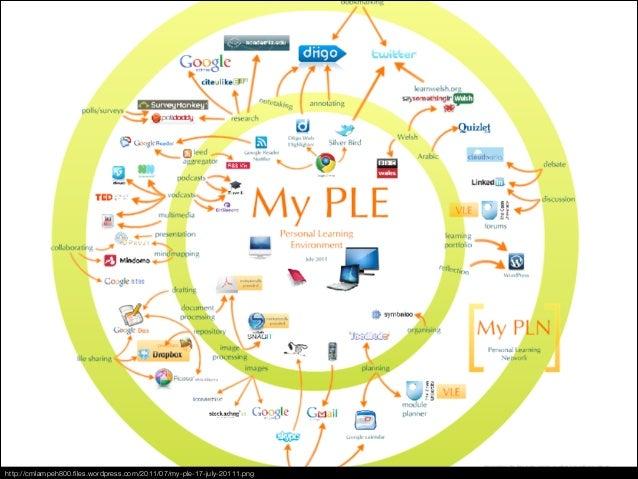 http://cmlampeh800.files.wordpress.com/2011/07/my-ple-17-july-20111.png