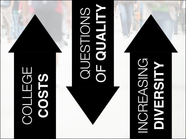COLLEGE COSTS INCREASING DIVERSITY QUESTIONS OFQUALITY