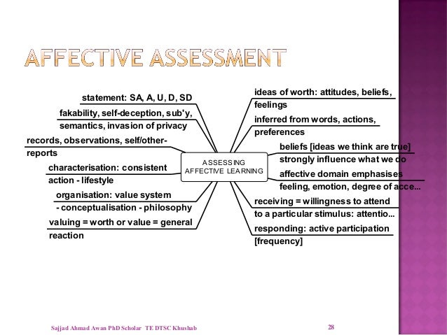 A way to affective assessment By Sajjad Ahmad Awan PhD Scholar