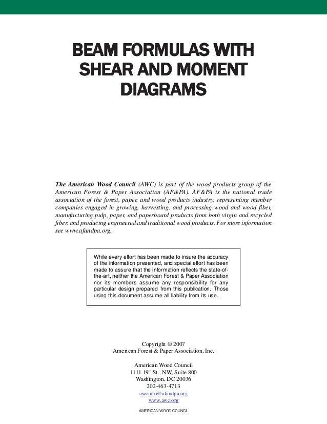 awc da6 beam formulas rh slideshare net beam design formulas with shear and moment diagrams pdf beam design formulas with shear and moment diagrams nds
