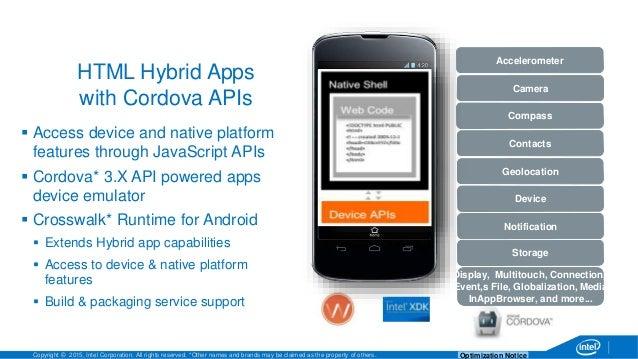 Build HTML5 VR Apps using Intel® XDK