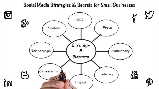 Strategy & Secrets Content SEO Focus AuthenticityRelationships Social Media Strategies & Secrets for Small Businesses List...