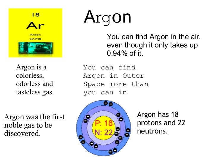 Awesome argon