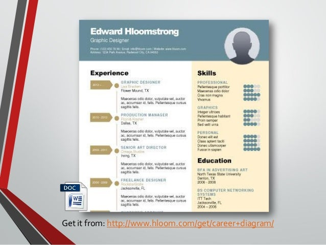 awesome templates that make your resume impressive