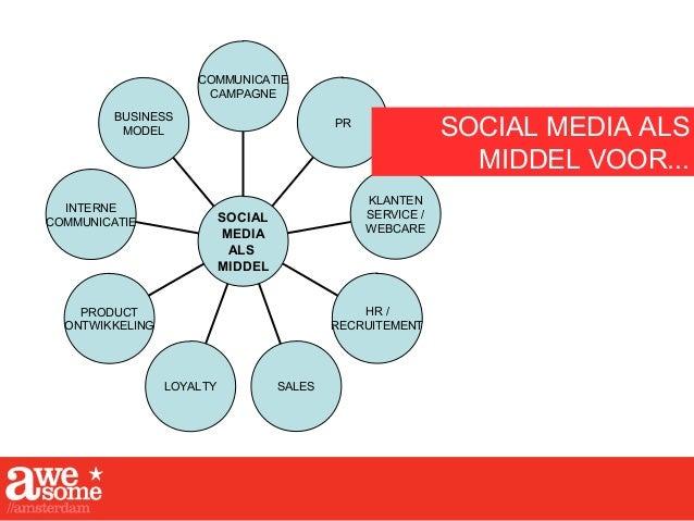 BUSINESS MODEL INTERNE COMMUNICATIE PRODUCT ONTWIKKELING LOYALTY SALES HR / RECRUITEMENT KLANTEN SERVICE / WEBCARE PR COMM...