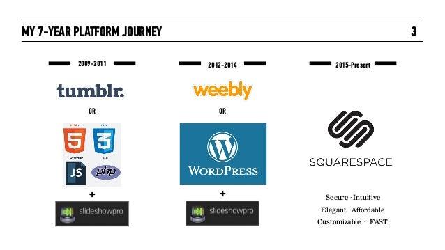 Awesomizing your Squarespace Website Slide 3