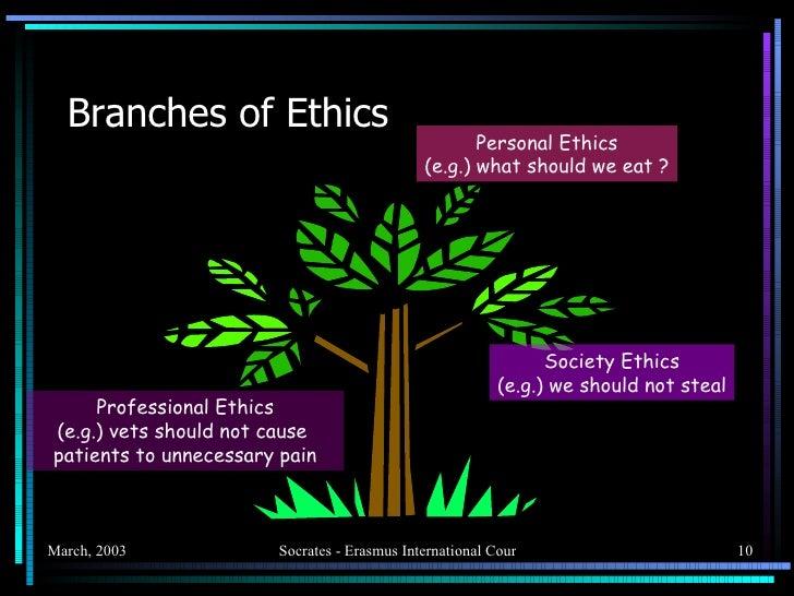 Moral Ethics Vs. Business Ethics