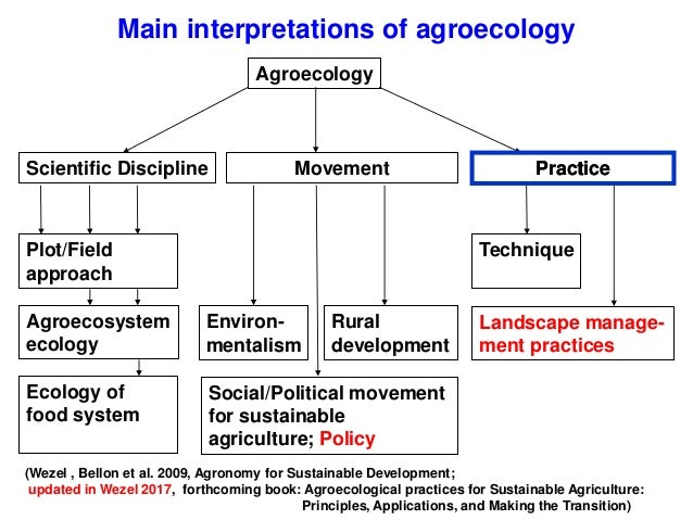 Agroecological practices supporting provision of goods for Usda rural development alabama