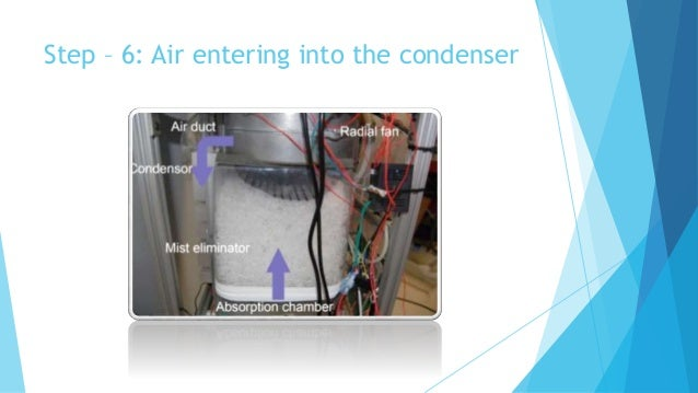 Step – 6: Air entering into the condenser
