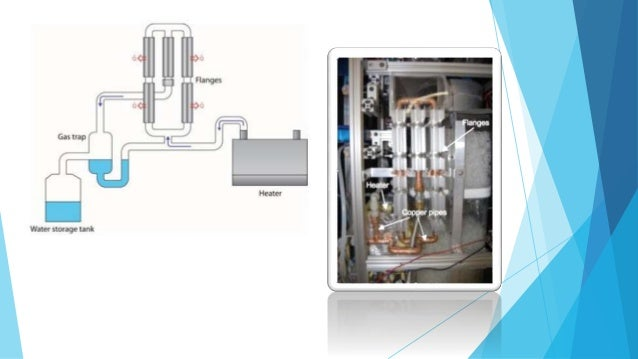 Step – 7: Filteration