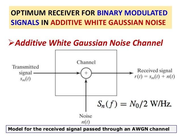 white gaussian noise