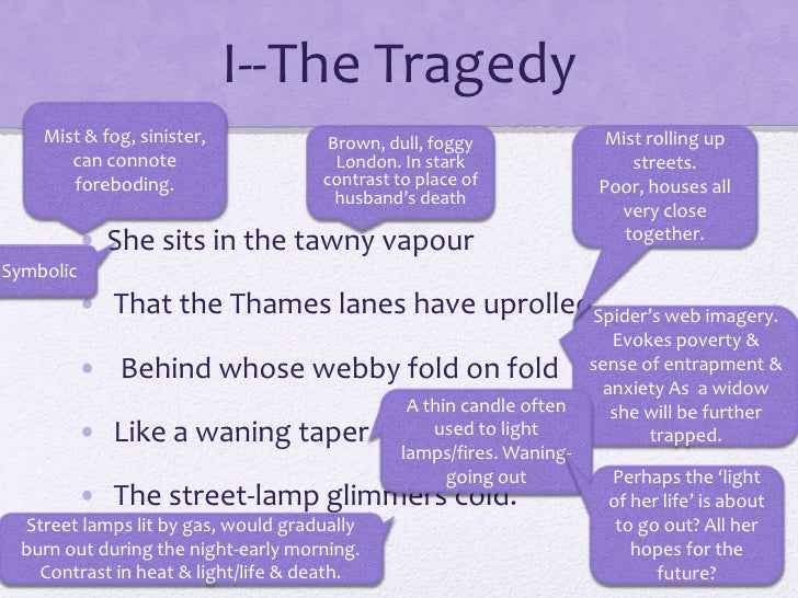 Anatomy of a Tragedy