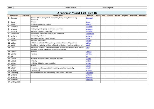 academic word list A new academic word list nawl faqs why didn't you use word families for the nawl, we followed the same criteria as for the ngsl.