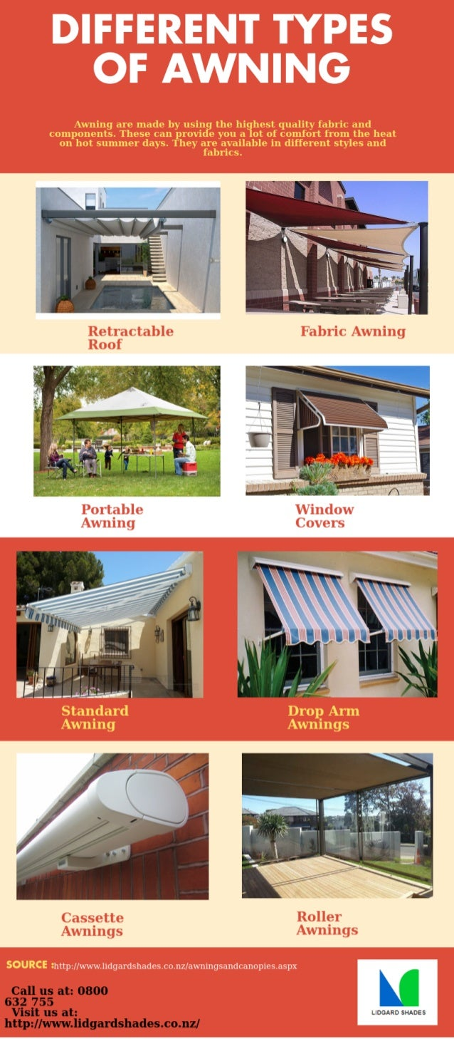 How To Choose Best Awning For Your Home