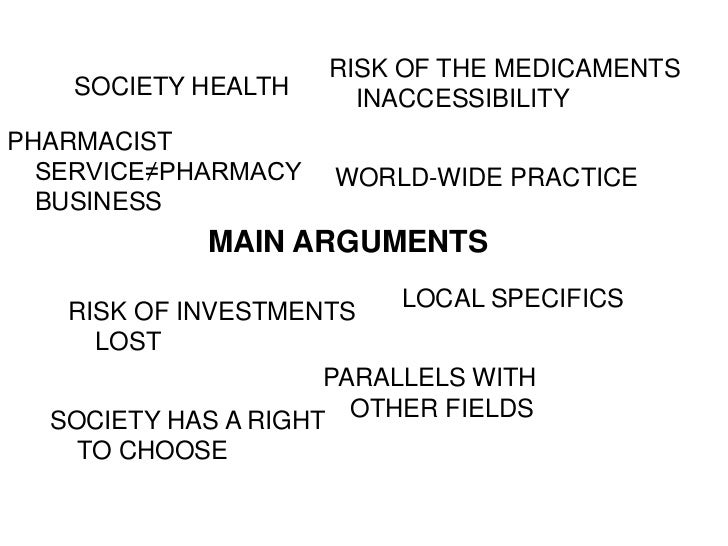 RISK OF THE MEDICAMENTS INACCESSIBILITY<br />SOCIETY HEALTH<br />PHARMACIST SERVICE≠PHARMACY BUSINESS<br />WORLD-WIDE PRAC...