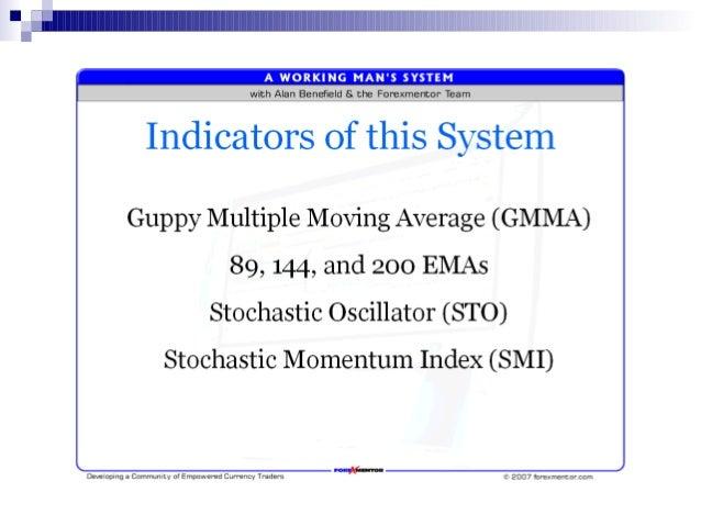 Smi trading system