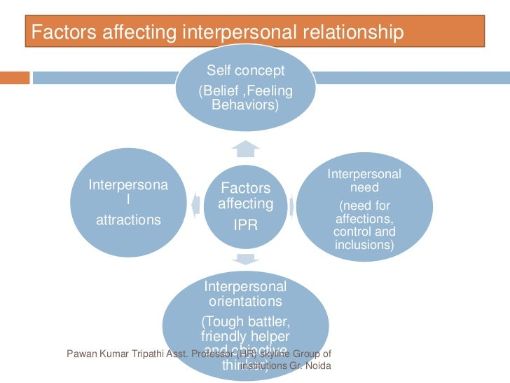 factors that affects the teenage relationship Teen dating violence [550 kb, 2 pages, 508] is defined as the physical, sexual, psychological, or emotional aggression within a dating relationship, including stalking it can occur in person or electronically and might occur between a current or former dating partner.