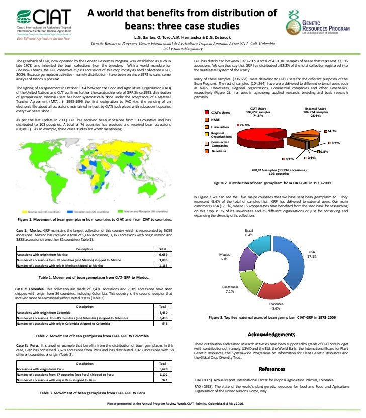 A world that benefits from distribution of                                                          beans: three case stud...