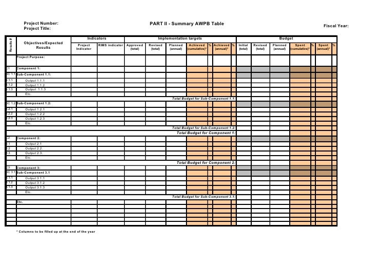 Workplan  Budget  Part  Excel TemplatesRevised