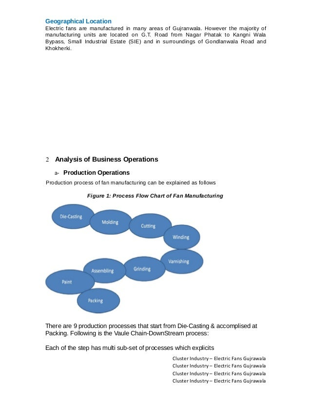 ops 571 riordan supply chain Free essays on process design supply chain ppt ops 571 for students use our papers to help you with yours 1 - 30.