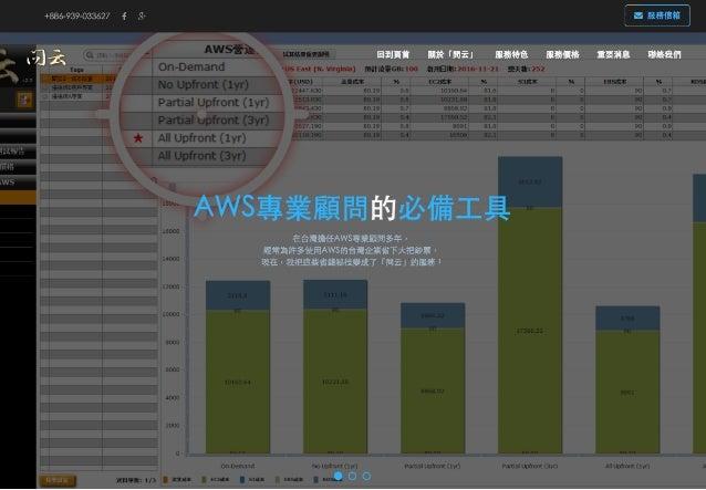 「問云」→AWS專業顧問的必備工具 在台灣擔任AWS專業顧問多年,經常為許多使用AWS的台灣企業省下大把鈔票,現在,我把這些省錢秘技變成 了「問云」的服務! 只要花3秒、幫您省20% 可自定時間範圍等特定條件來進行試算,只要3秒就可幫您算出最佳...