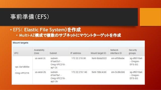 事前準備(EFS) • EFS( Elastic File System)を作成 • Multi-AZ構成で複数のサブネットにマウントターゲットを作成
