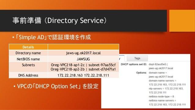 事前準備 (Directory Service) Details Directory name jaws-ug.ok2017.local NetBIOS name JAWSUG Subnets Oreg-VPC218-ap1-2c   subn...