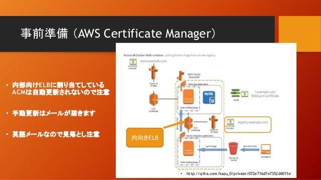 事前準備 (AWS Certificate Manager) • 内部向けELBに割り当てしている ACMは自動更新されないので注意 • 手動更新はメールが届きます • 英語メールなので見落とし注意 • http://qiita.com/kaz...