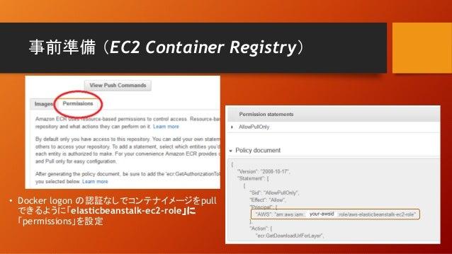 事前準備 (EC2 Container Registry) • Docker logon の認証なしでコンテナイメージをpull できるように「elasticbeanstalk-ec2-role」に 「permissions」を設定