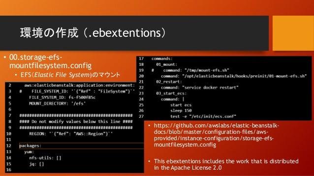 環境の作成 (.ebextentions) • 00.storage-efs- mountfilesystem.config • EFS(Elastic File System)のマウント • This ebextentions include...