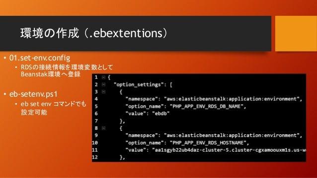 環境の作成 (.ebextentions) • 01.set-env.config • RDSの接続情報を環境変数として Beanstak環境へ登録 • eb-setenv.ps1 • eb set env コマンドでも 設定可能