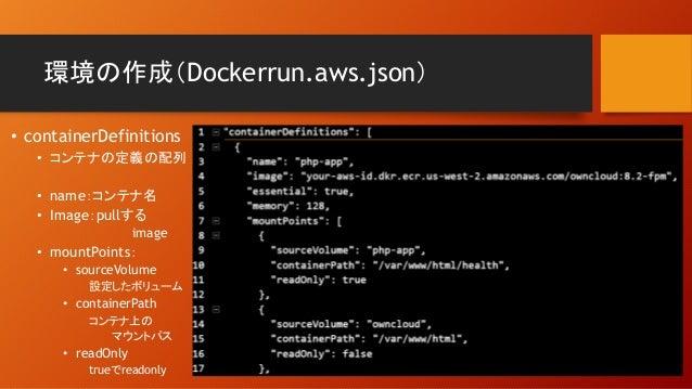 環境の作成(Dockerrun.aws.json) • containerDefinitions • コンテナの定義の配列 • name:コンテナ名 • Image:pullする image • mountPoints: • sourceVol...