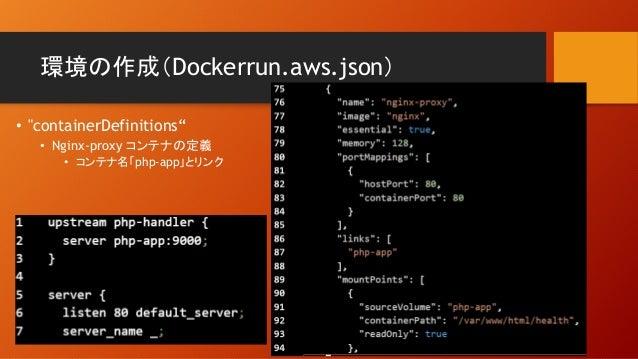 """環境の作成(Dockerrun.aws.json) • """"containerDefinitions"""" • Nginx-proxy コンテナの定義 • コンテナ名「php-app」とリンク"""