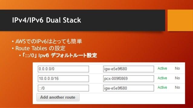 IPv4/IPv6 Dual Stack • AWSでのIPv6はとっても簡単 • Route Tables の設定 • 「::/0」 Ipv6 デフォルトルート設定