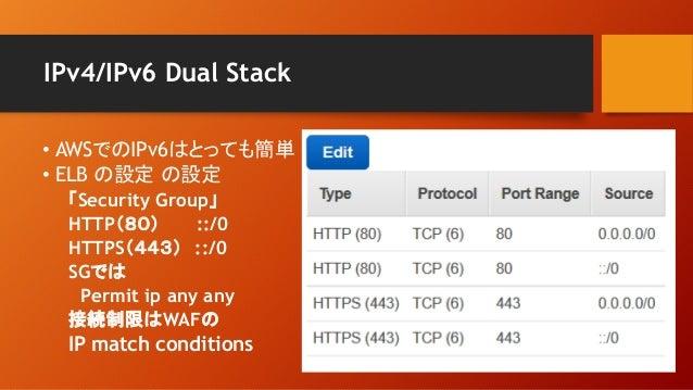 IPv4/IPv6 Dual Stack • AWSでのIPv6はとっても簡単 • ELB の設定 の設定 「Security Group」 HTTP(80) ::/0 HTTPS(443) ::/0 SGでは Permit ip any an...