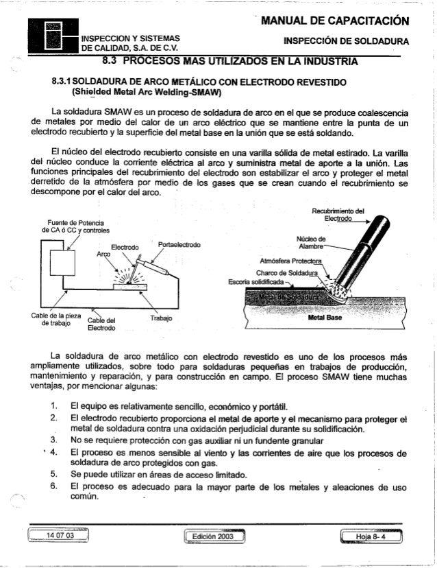 Aws curso de inspeccion de soldadura - Soldadura en frio ...
