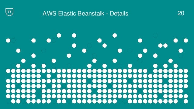 Aws Elastic Beanstalk In Depth
