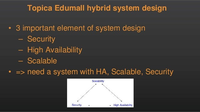 Topica Edumall hybrid system design • 3 important element of system design – Security – High Availability – Scalable • => ...