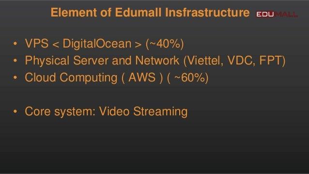 Edumall – Microservices on AWS • IaaS – VPC – Network – Firewall – Compute – EC2 – Storage: S3, Glacier ( EFS - Future) • ...