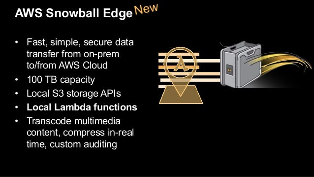 re:Invent recap session 1: What's New with AWS Lambda