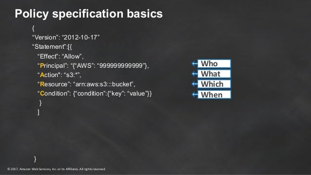 Become an AWS IAM Policy Ninja