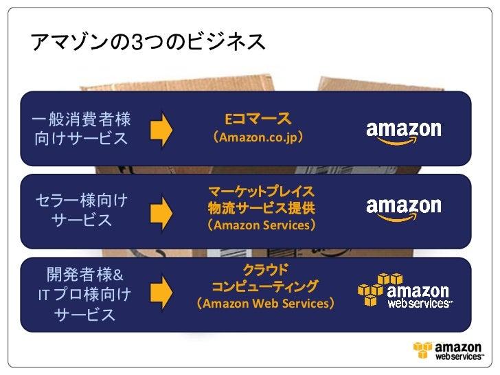 はじめてのAmazon Web Services Slide 3