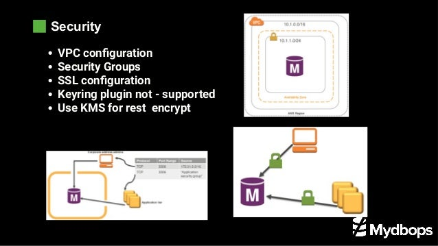 Security VPC con guration Security Groups SSL con guration Keyring plugin not - supported Use KMS for rest encrypt