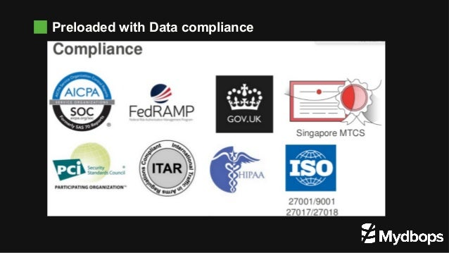 Preloaded with Data compliance