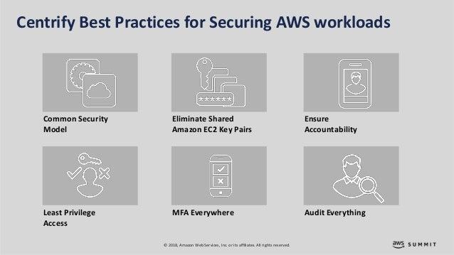 AWS Security Best Practices in a Zero Trust Security Model