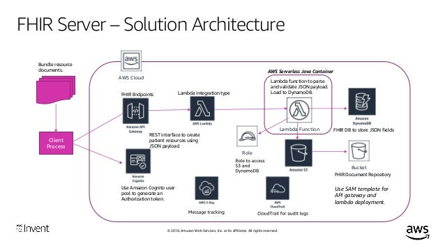 AWS Serverless Interface Building and Cerner's FHIR