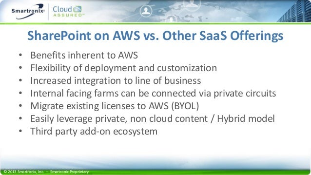 © 2013 Smartronix, Inc. – Smartronix Proprietary Why Exchange on AWS? Reliable Time-to-Market Agility Scalable Lower Cost ...