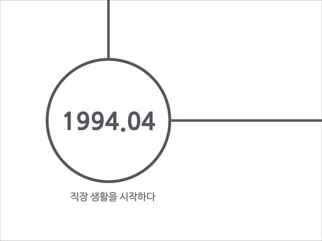 1994.04 직장 생활을 시작하다