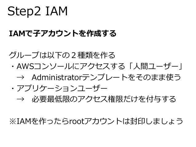 Step2 IAM  IAMで子アカウントを作成する  グループは以下の2種類を作る  ・AWSコンソールにアクセスする「人間ユーザー」  → Administratorテンプレートをそのまま使う  ・アプリケーションユーザー  → 必要最低限...